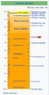 2019-07-24 11_34_40-Homo floresiensis - Wikipedia.png