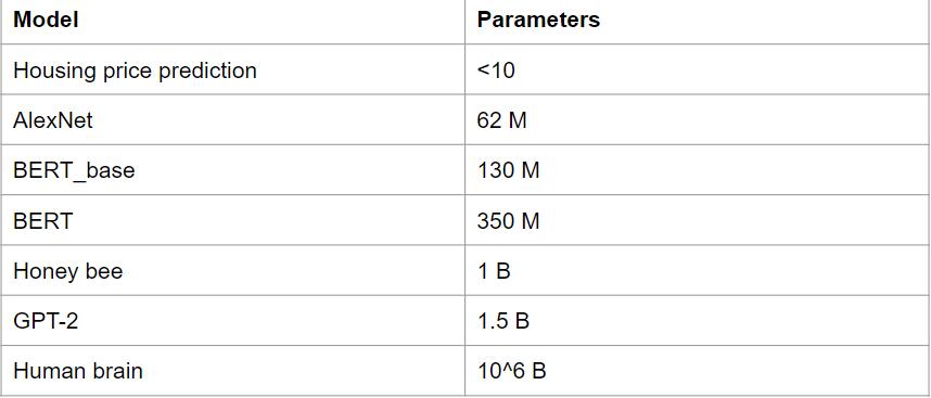 2019-07-23 19_08_50-Language Models - Google Slides.png